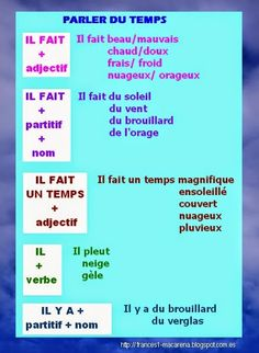 La météo / The weather forecast French Expressions, French Language Lessons, French Language Learning, French Lessons, French Flashcards, French Worksheets, French Verbs, French Grammar, Teaching