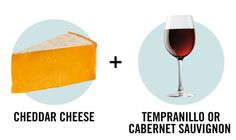 """Cheddar cheese pairs deliciously with a big bodied red wine full of tannins—AKA a tempranillo or a cabernet sauvignon. Want a full meal? Make a ham and cheddar cheese melt with some baked onion rings and serve with your big glass of red wine. """"Salty, cheesy, meaty—the combination of all three meets its match with a wine that will stand up to the juicy fats and cheese,"""" Ford says."""