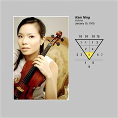 Kam Ning is a renowned violinist & daughter of violinist-composer Kam Kee Yong. She is praised by critics as a brilliant young violinist from Singapore. The root number 6 tend to do better in careers involving education & creative fields, such as music. People with root number 6 can be a well-received & well-liked figure in the public. Do you know what your numbers say about your best career options? Go to numerology.anselmang.com to know more. #kamning #career #violinist #composer…