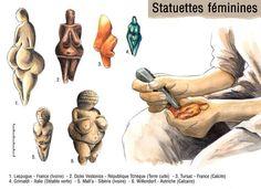 Is Porcelain China Code: 5451268250 Art Pariétal, Paleolithic Art, Stone Age Tools, Dinosaur Posters, Flint Knapping, Indigenous Tribes, Sacred Feminine, Mystery Of History, Illustrations