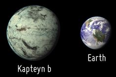 The hypothetical super-Earth Kapteyn-b compared to Earth. Image credit: