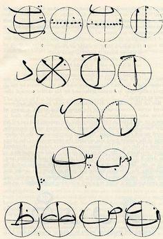 Resultado de imagen de Arabic Calligraphy forms