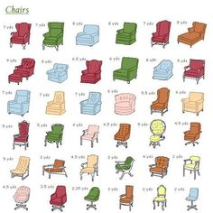 typical fabric amounts for chair upholstery projects