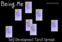 Tarotize: Being ME * Self-Development Tarot Spread *