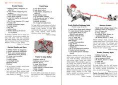 Good Housekeeping's Hamburger & Hot Dog Book. $12.00  https://www.etsy.com/listing/122278105/vintage-cookbook-1950s-good