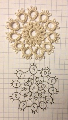 Flower tatting pattern via Crafteroni & Cheese. con schema.