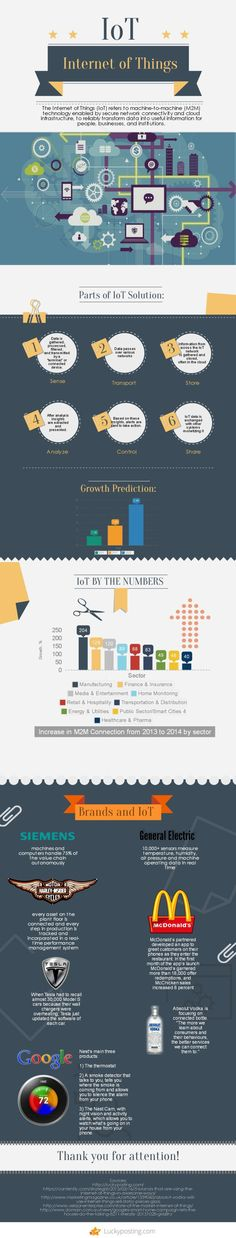 The Internet of Things (IoT) is no more an exclusively scientific concept – it is a new online business reality and every entrepreneur should consider it in his calculations. What is IoT? Kevin Ashton, an expert on digital innovation who used this term for the first time, claimed that the best definition of Internet of Things was provided in the article from RFID Journal: