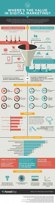 cool Branding Strategies Infographic