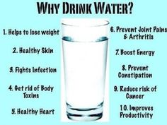 Why drink water