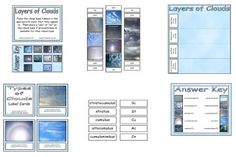 Clouds - Two printables for clouds with a mat to place the different types of clouds at the correct altitudes and whether or not they contain precipitation, as well as a set of label cards to name the type of cloud.