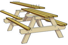 Squeeze the whole family in at the summer barbecue by creating a classic American picnic table with integrated benches or picking up a ready-made one Build A Picnic Table, Outdoor Picnic Tables, Outdoor Dining, Dining Table, Outdoor Furniture Plans, Pallet Furniture, Furniture Makeover, Furniture Ideas, Terrace Garden Design