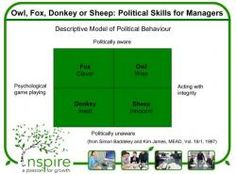Political skills for Business Leaders - essential!
