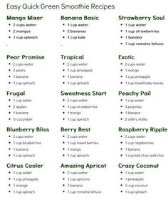 Easy Quick Green Smoothies