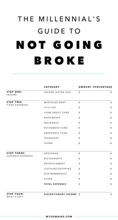 A free, printable, monthly budget sheet created for young