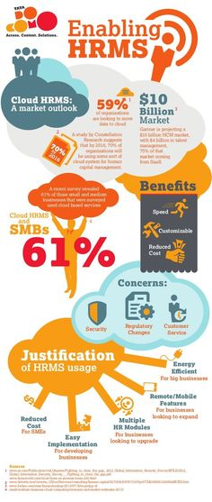 Human Resource Outsourcing infographic built for dohertyhro - hr metrics