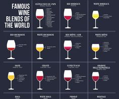 View 18x24 Famous Wine Blends Poster