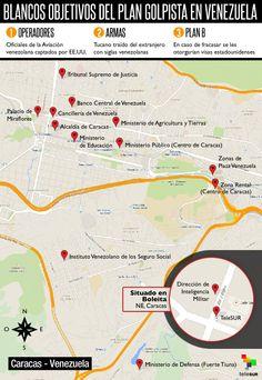 Blancos del Plan Golpista en Venezuela
