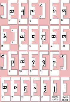 Elvish alphabet cheatsheet, hee hee hee!