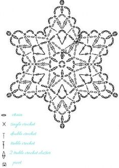 15 crochet snowflakes patterns- free patterns - Turquoise with vanilla Crochet Thread Patterns, Crochet Snowflake Pattern, Crochet Flower Tutorial, Crochet Snowflakes, Crochet Diagram, Crochet Motif, Crochet Doilies, Crochet Flowers, Crochet Christmas Ornaments