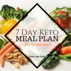Keto diet meal plan for beginners. These ketogenic meals are perfect for a low carb diet. They are quick and easy to prepare. Ketogenic Diet Meal Plan, Diet Plan Menu, Diet Meal Plans, Ketogenic Recipes, Diet Recipes, Atkins Diet, Easy Keto Meal Plan, Low Carb Meal Plan, Low Carb Diet