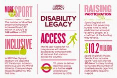 Olympic and Paralympic disability legacy graphic by The Department for Culture, Media and Sport, via Flickr