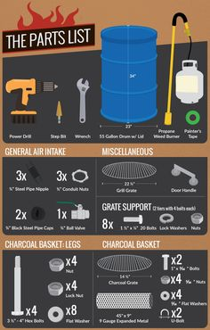 The materials list for your Ugly Drum Smoker