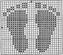 Resultado de imagem para tapete de croche com grafico bem vindo