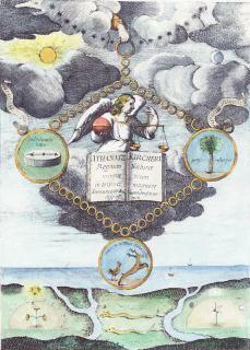Engraving from Athanasius Kircher Magneticum naturae regnum sive disceptatio physiologica, 1667