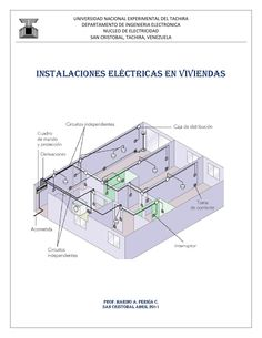 Home electrical wiring diagram blueprint our cabin pinterest issuu is a digital publishing platform that makes it simple to publish magazines catalogs malvernweather Choice Image