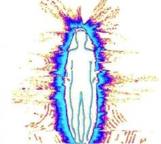 Understanding the Human Aura