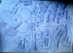 patata4b Como Fazer Patati Patata los EVA