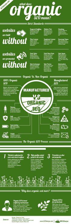 Organic #SEO VS Manufactured SEO  the meaning of Organic SEO explained. seo = Search Engine Optimisation