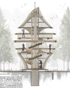 "2,777 Likes, 6 Comments - WISE ARCHITECTURE (@wisearchitecture) on Instagram: ""Amazing section THENEST - Tower Section for Pape Bird Watching Tower Competition in Latvia, Europe…"""