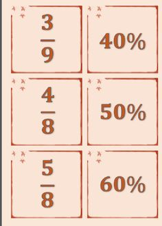 Equivalent Fractions to Percentage Match Game (interactive) Harder, plus set of pdf cards    Interactive game can be played individually (on computers) or as a group through a SMART board.