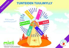 Tunteiden tuulimylly | Suomen Mielenterveysseura Teaching Life Skills, Early Childhood Education, Working With Children, Occupational Therapy, Health Education, Art Therapy, Social Skills, Self Esteem, Special Education