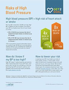 BP and causes