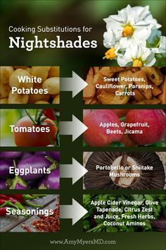 What is a Nightshade Sensitivity and What to Do if You Have One - Amy Myers MD The Effective Pictures We Offer You About Special Diet recipes A quality picture can tell you many things. You can find t Autoimmune Diet, Aip Diet, Hashimotos Disease Diet, Nightshade Free Recipes, Nightshade Vegetables List, Amy Myers, Lectins, Plant Paradox, Anti Inflammatory Recipes