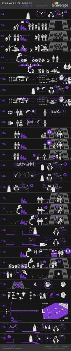 Star Wars part7