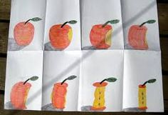 Image result for sequence eating apple drawing