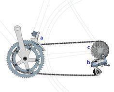 Hoe werken de versnellingen van een fiets?   Wetenschap in Beeld