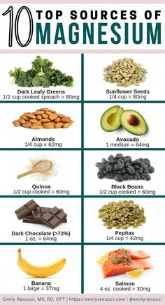 Diet and nutrition Healthy recipes Magnesium foods Nutrition Healthy Diet - Magnesium is an important micronutrient within the body that is a part of over 3 - Healthy Tips, Healthy Snacks, Healthy Recipes, Healthy Drinks, Eating Healthy, Healthy Protein, Healthy Choices, Health Diet, Health And Nutrition