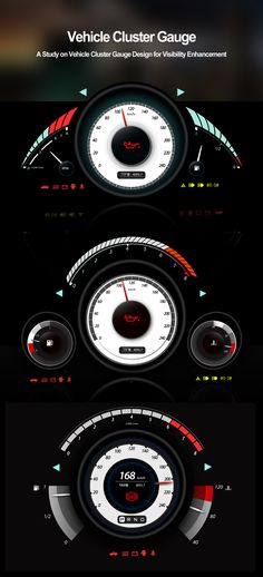 A Study on Vehicle Cluster Gauge Design for Visibility Enhancement