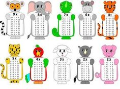 tabuada para imprimir - Google-haku File Folder Activities, Math Activities, Math Tables, Learning Multiplication, Grade 6 Math, Math Charts, Math Help, Teacher Worksheets, School Decorations