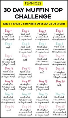 This Fitness Challenge Will Make You Feel Like A Badass Nobody LOVES love handles. Shrink your love handles with our FREE fitness challenge! Reto Fitness, Fitness Herausforderungen, Fitness Motivation, Health Fitness, Fitness Tracker, Fitness Band, Fitness Shirts, Fitness Quotes, Fitness Goals