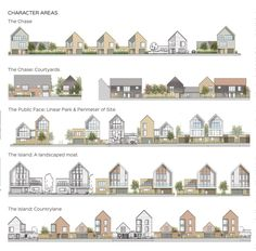 2016 SHORTLISTED SCHEMES > Project Schemes / The Housing Design Awards