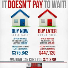 It's your time. Buying or selling a house? Call me today, 314-704-5424