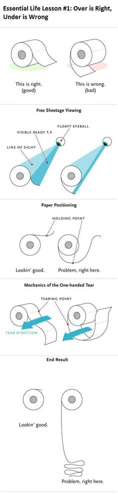 The science of TP