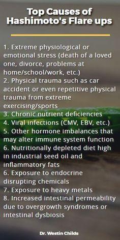 Top causes of hashimotos flare ups mini