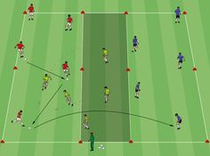 """This is a great possession game to get players sharp on the ball, linking up with teammates, and delivering quality passes. Set up: Set up a playing field with three zones as shown in the diagram. I usually make the outside zones 20×10 yards depending on the number of players and the middle zone 20×5. … Continue reading """"Three Grid Possession Drill"""""""