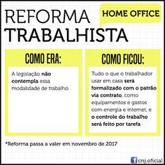 Entenda através destas imagens o que mudou na relação patrão/empregado com a reforma trabalhista.            Fonte das imagens https://w...